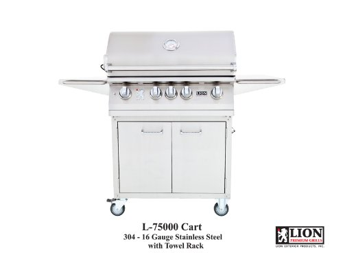 The 10 Best Gas Grills under $2000 of 2019 - Everyday Grillman